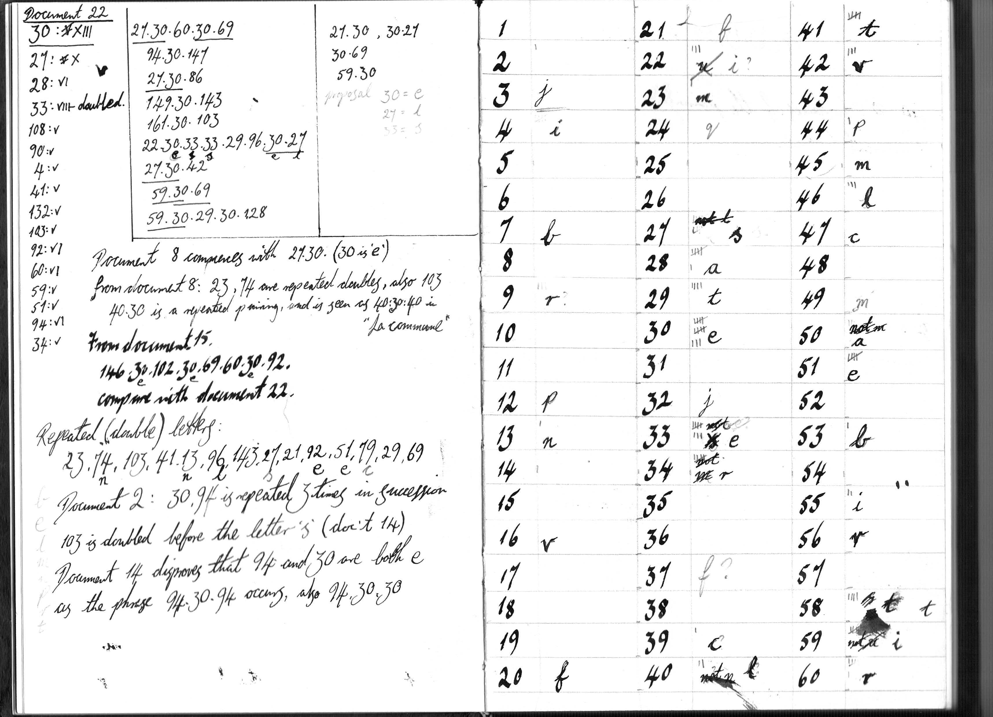 My code-breaking notebook
