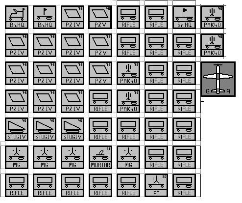 Unit labels German for blog
